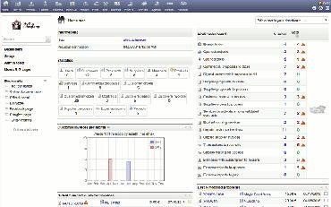Webuzo for Dolibarr full screenshot